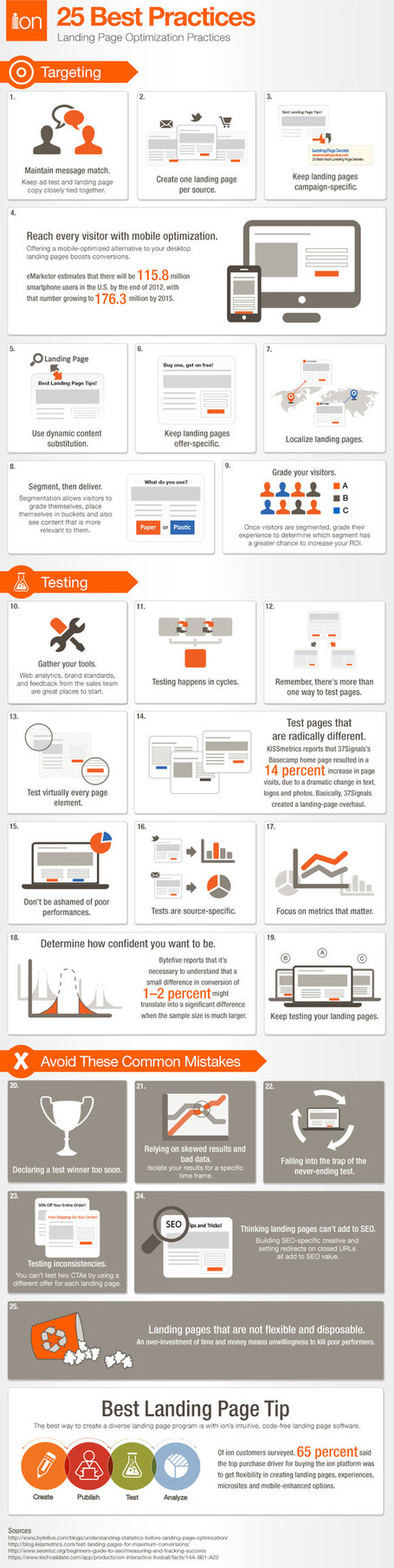New Infographic: 25 Landing Page Best Practices | Top Internet Marketing Infographics - in my opinion | Scoop.it