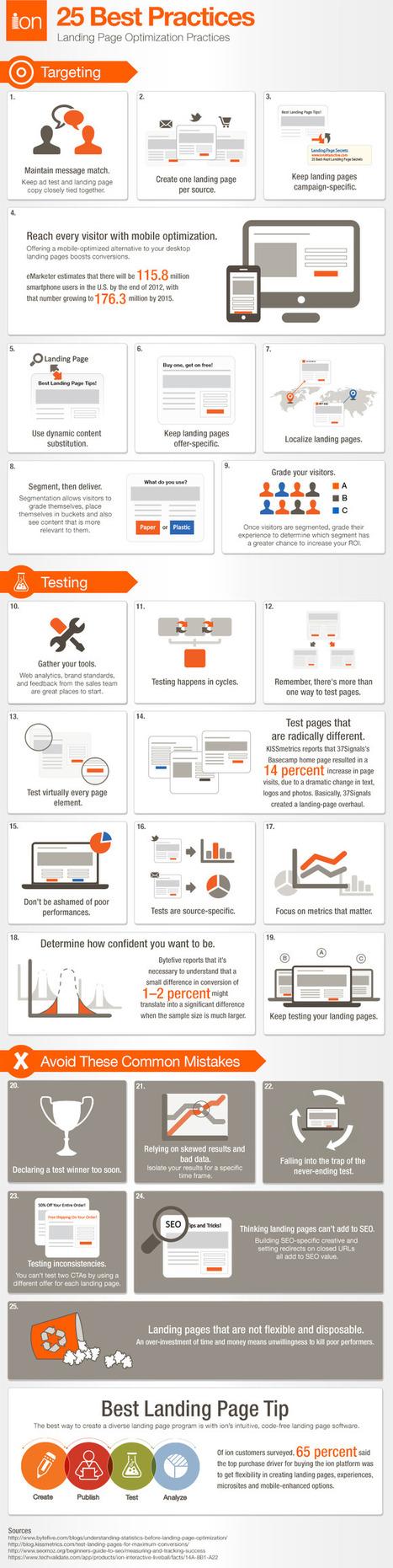 25 Landing Page BestPractices [infographic) | Beyond Marketing | Scoop.it