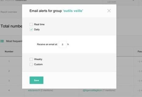 Mediatoolkit. Veille active sur votre nom ou votre marque | Les outils de la veille | Les outils du Web 2.0 | Scoop.it