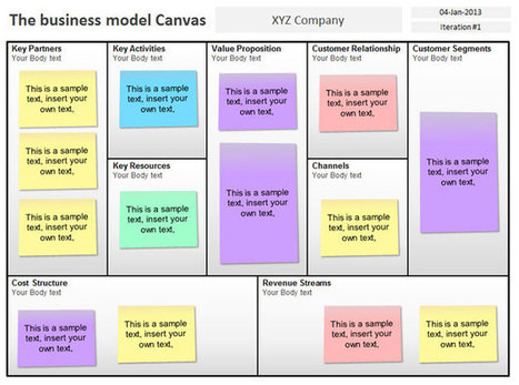 Business Model Canvas Template for PowerPoint | Digitech | Scoop.it