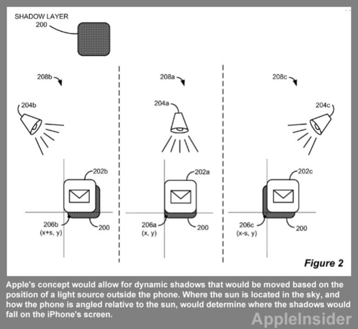 Apple exploring 3D frame-of-reference iOS interface based on eye, light location | Machinimania | Scoop.it