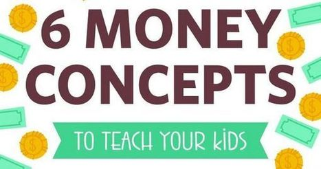 6 Best Money Concepts to Teach Your Kids {Infographic} | ModernLifeBlogs | Scoop.it