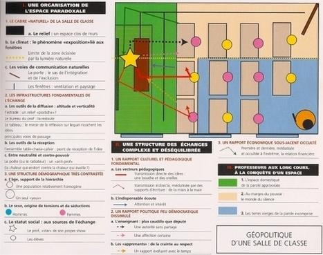 Architecture scolaire (Institut de recherche et... | architecture scolaire | Scoop.it