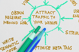 Image Website & Graphic Design Studio | SEO | Coffs Harbour | SEO | SEO Services | Search Engine Optimisation | Scoop.it