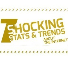 7 Interesting Stats and Trends about the Internet | Allround Social Media Marketing | Scoop.it