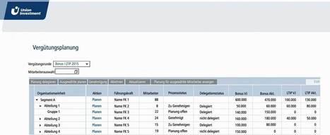Union Investment: Individuelles Vergütungsmanagement in SAP ECM Standard überführen | passion-for-HR | Scoop.it