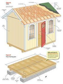 How to Build a Cheap Storage Shed | LBM | Scoop.it