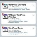 Proposez une version mobile de votre blog Wordpress facilement !   Pexiweb   Scoop.it