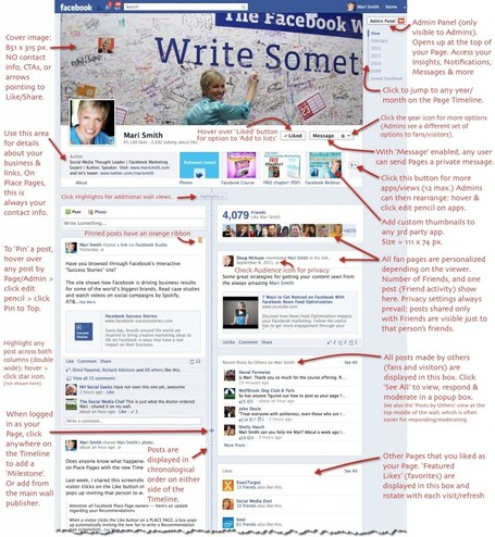 "Facebook Timeline For Fan Pages: 21 Key Points For Marketers | ""#Google+, +1, Facebook, Twitter, Scoop, Foursquare, Empire Avenue, Klout and more"" 