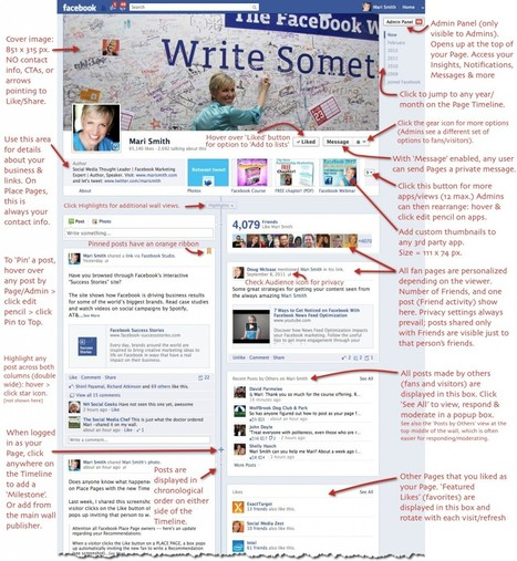 Facebook Timeline For Fan Pages: 21 Key Points For Marketers | SocialMediaDesign | Scoop.it