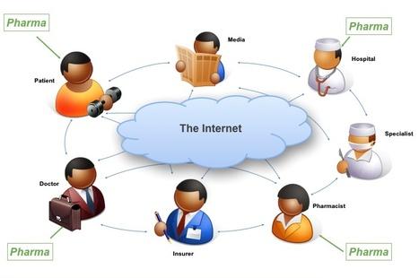 Pharma communication in a multi-regulatory world | Digital Pharma | Scoop.it