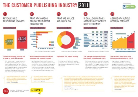 Digital titles set to outnumber print by 2013 | Forward Thinkers | Scoop.it
