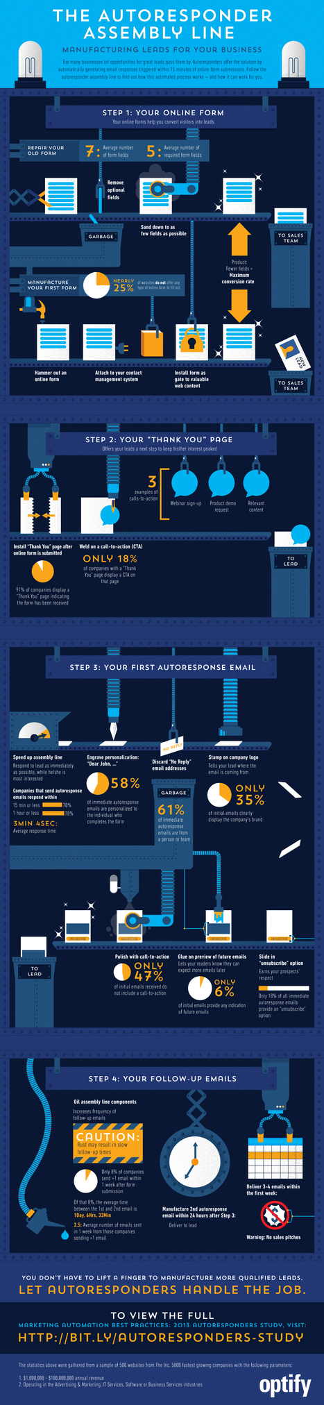 Optify | [Infographic] The Autoresponder Assembly Line | Marketing Automation | Scoop.it