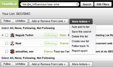 13 services Web pour Twitter | Stratégies & Tactiques Digitales | Scoop.it