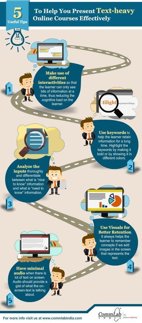E-learning Design – 5 Tips To Deal With Text-Heavy Learning Content [Infographic] | elearning stuff | Scoop.it