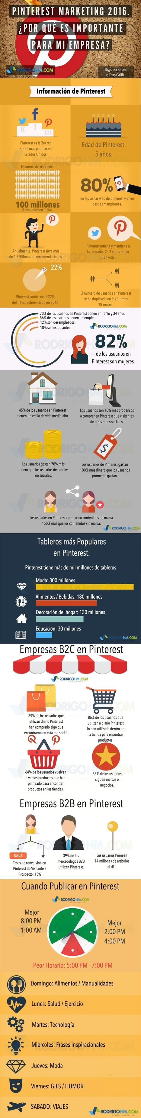 Pinterest: por qué es importante para tu Empresa #infografia #infographic #socialmedia | MediosSociales | Scoop.it