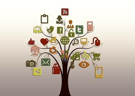 Pourquoi la présence sur les réseaux sociaux est-elle bonne pour votre business... | Blog WP Inbound Marketing Leads | Scoop.it