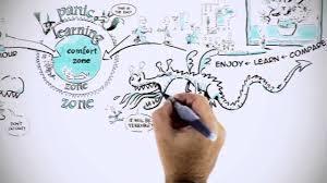 Se faire confiance et poursuivre ses rêves | creativity | Scoop.it