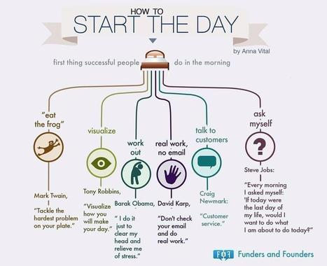 How to Start the Day (first thing successful people do in the morning) | School Leadership, Leadership, in General, Tools and Resources, Advice and humor | Scoop.it