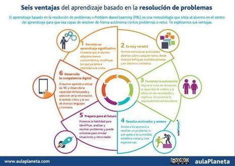 Aprendizaje Basado en Problemas - 6 Ventajas para Tomar en Cuenta | Artículo | Educacion, ecologia y TIC | Scoop.it