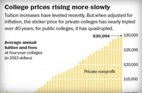 College Board: Tuition growth slowing at public colleges - Washington Post | Employment: Jobs, Jobs, Jobs | Scoop.it