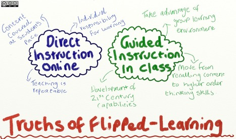 3 Myths of Flipped Learning | Library curating | Scoop.it