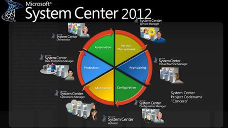 Tout savoir sur la famille SYSTEM CENTER 2012 | LdS Innovation | Scoop.it