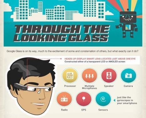 Infographic: Through the looking glass, Google-style | Digital Medicine | Scoop.it