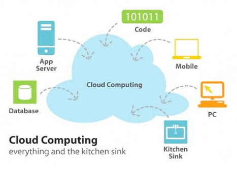 Technology Salon | TIC en ONGAWA | Scoop.it