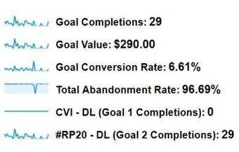 13 résolutions RP pour 2013 | A la recherche de la valeur ajoutée | Scoop.it