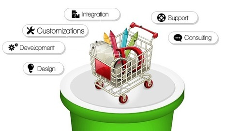 Magento Website Maintenance | Magento Migration Support India | Rightway Solution | RightWay Solution | Scoop.it