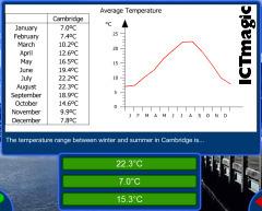 What weather? | temperature | Scoop.it