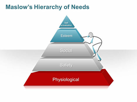 Maslow's Hierarchy of Needs - PowerPoint Slides   Maslow   Scoop.it