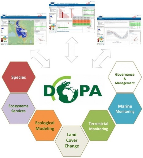 The Digital Observatory for Protected Areas | DOPA | Open Data Sets | Scoop.it
