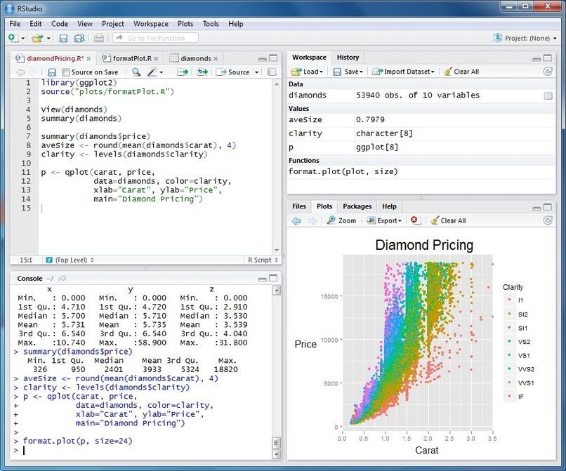 Data Visualization - BE