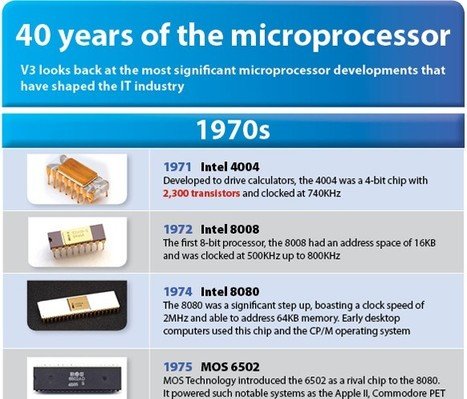 40 years of the microprocessor | 21st Century Tools for Teaching-People and Learners | Scoop.it