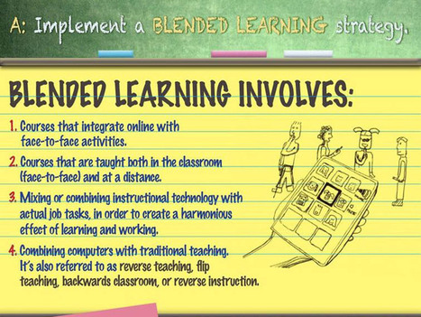 The Context & History Of Blended Learning | Blended Learning | Scoop.it