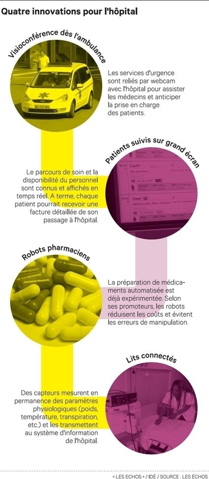 Comment l'e-santé va changer l'hôpital - Les Échos | 1ERE STMG | Scoop.it