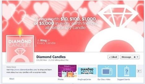 Social Media Branding for Valentine's Day | Business 2 Community | Digital-News on Scoop.it today | Scoop.it