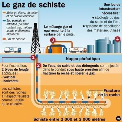 Le fléau méconnu de la fracturation à faible profondeur   Pétrole et gaz de schiste   Scoop.it