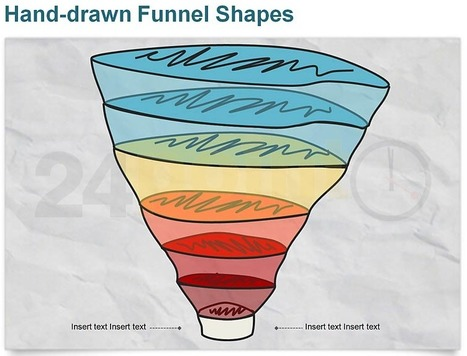 Sales Funnel - Hand-drawn | PowerPoint Presentation Tools and Resources | Scoop.it