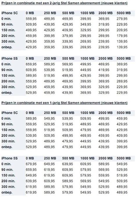 Eerste prijzen iPhone 5S en iPhone 5C bekend   PCM   ten Hagen on Apple   Scoop.it