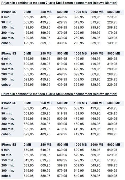 Eerste prijzen iPhone 5S en iPhone 5C bekend | ...