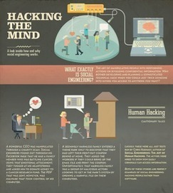 Social Engineering: A Lesson In Digital Citizenship | Learning Happens Everywhere! | Scoop.it