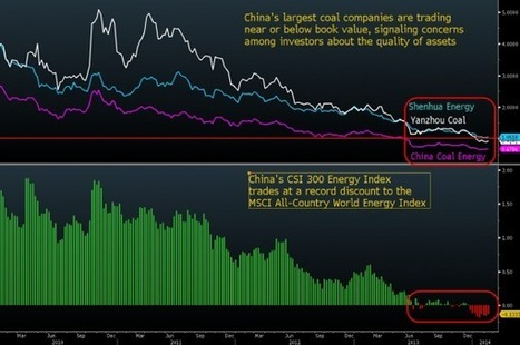 It Begins... Another High-Yield Chinese Shadow Banking Trust Defaults | Zero Hedge | World Economies | Scoop.it