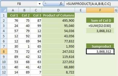 The Venerable SUMPRODUCT - Excel Hero Blog | FrankensTeam's Excel Collection | Scoop.it