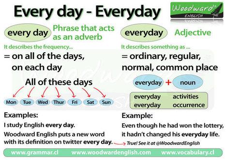 Every day vs everyday - English Grammar | English Grammar | Scoop.it