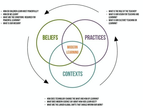How Can Schools Prioritize For The Best Ways Kids Learn? | #LEARNing2LEARN in #ModernEDU | Studying Teaching and Learning | Scoop.it