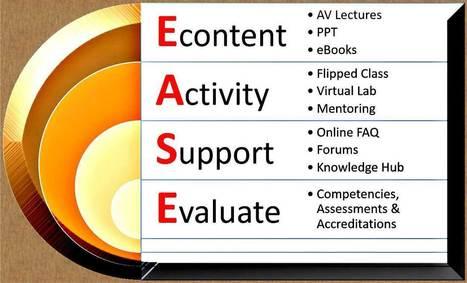 POOCs Not MOOCs | VirtualLibrarySchool | Scoop.it
