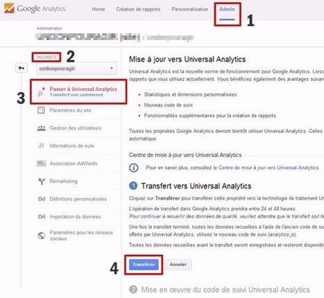 Google Analytics : Activer Universal Analytics en 4 étapes | Web Analytics | Scoop.it